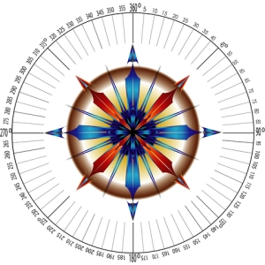 Navigators Compass Rose